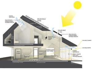 Desenho detalha o conceito do projeto