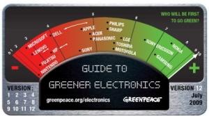 Gráfico com o ranking das empresas avaliadas no Guia Eletrônicos Verde, do Greenpeace