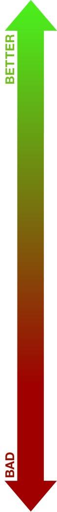 ranking-arrow-long
